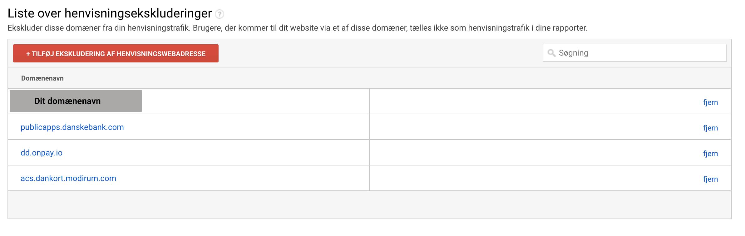 Liste over henvisningsekskluderinger i Google Analytics